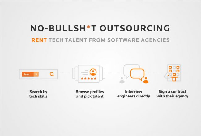 YouTeam A fast and easy way to hire software engineers