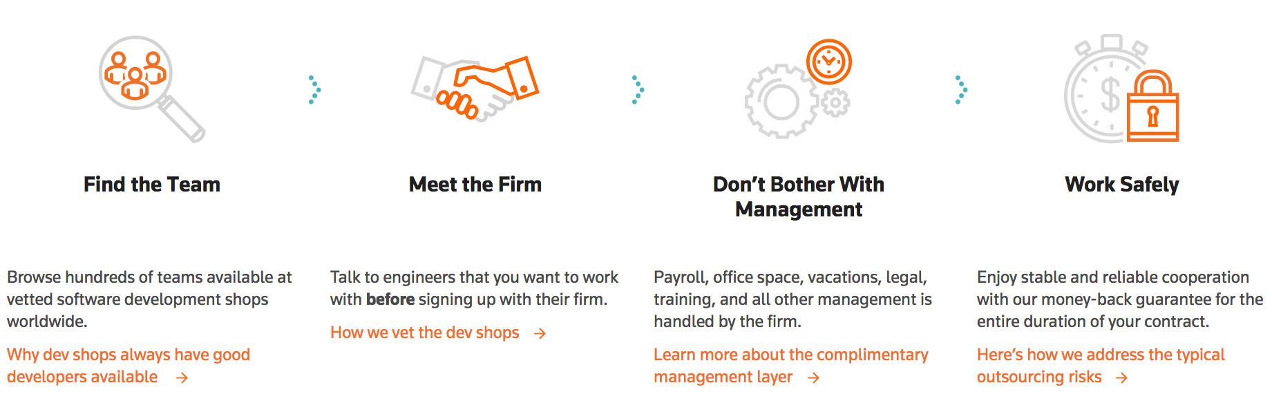 How YouTeam works