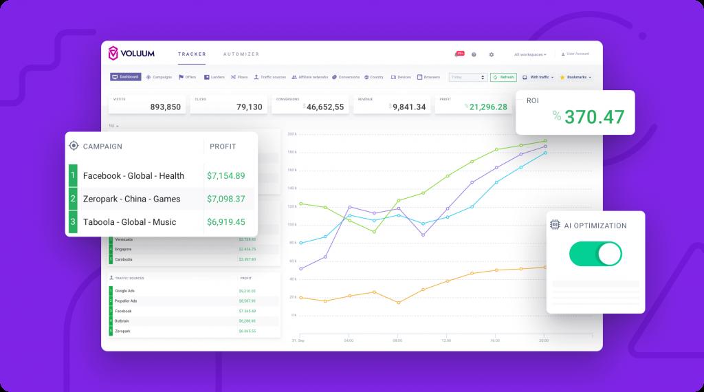 Vuluum an affiliate marketing software