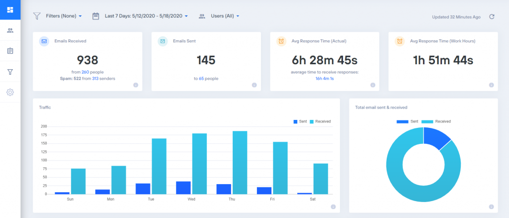 EmailAnalytics as a time tracking tool