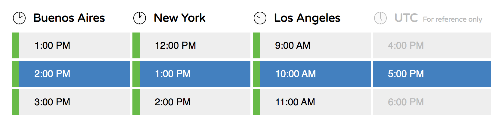 time difference between argentina and the USA