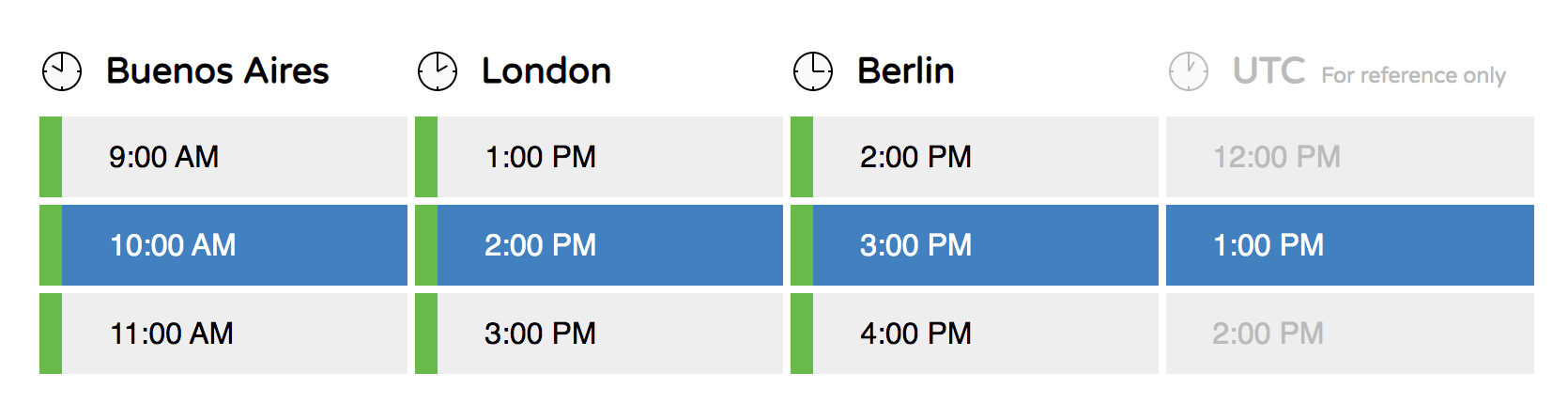 time difference between argentina and western Europe