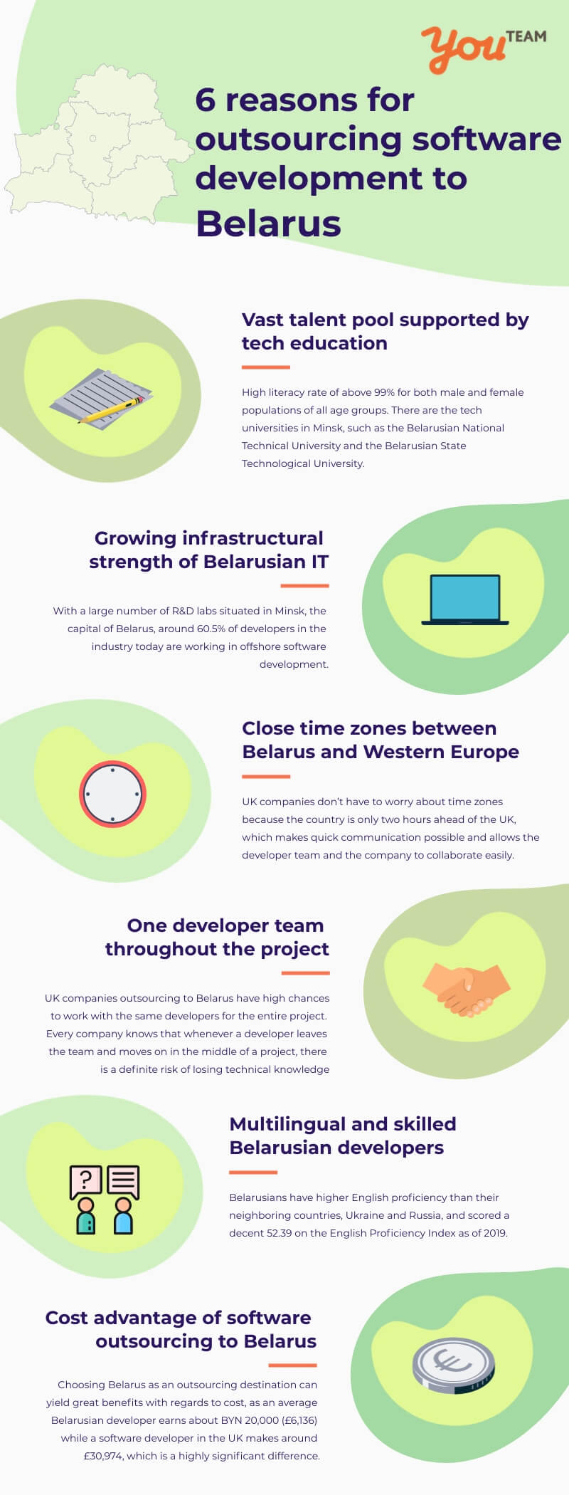 Hire developers from Belarus