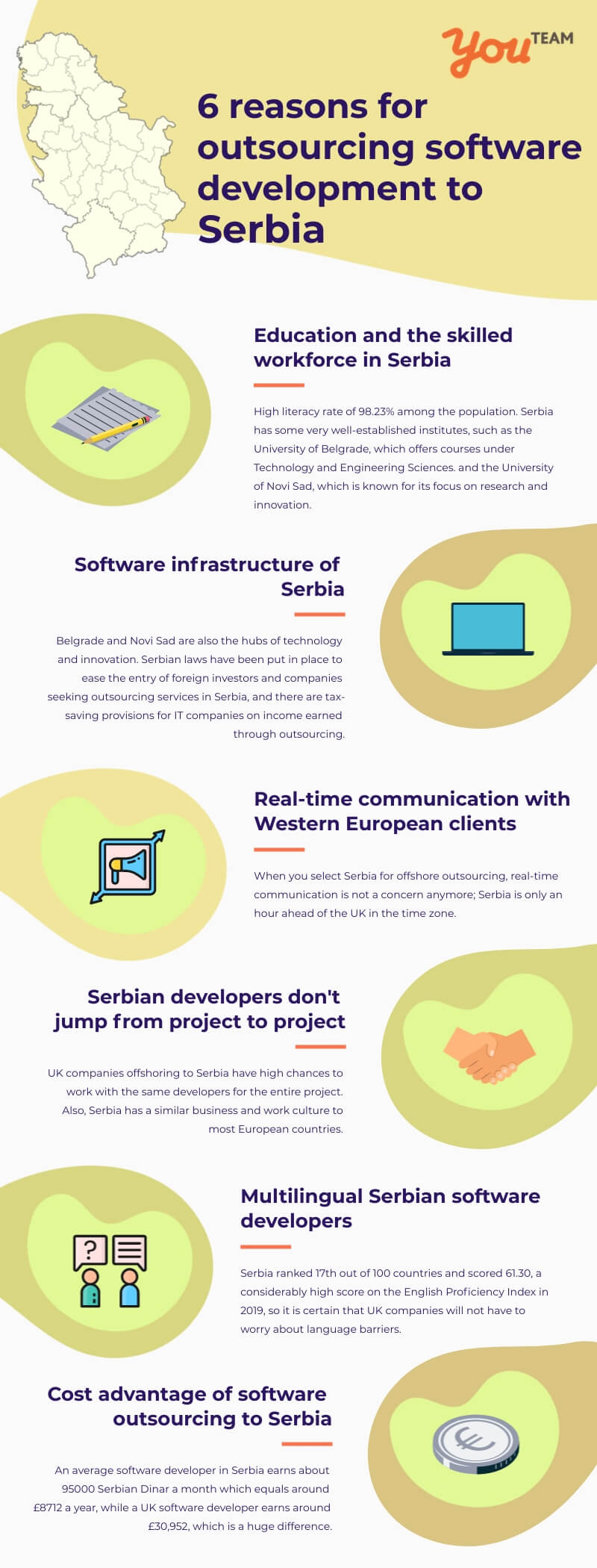 Hire developers from Serbia