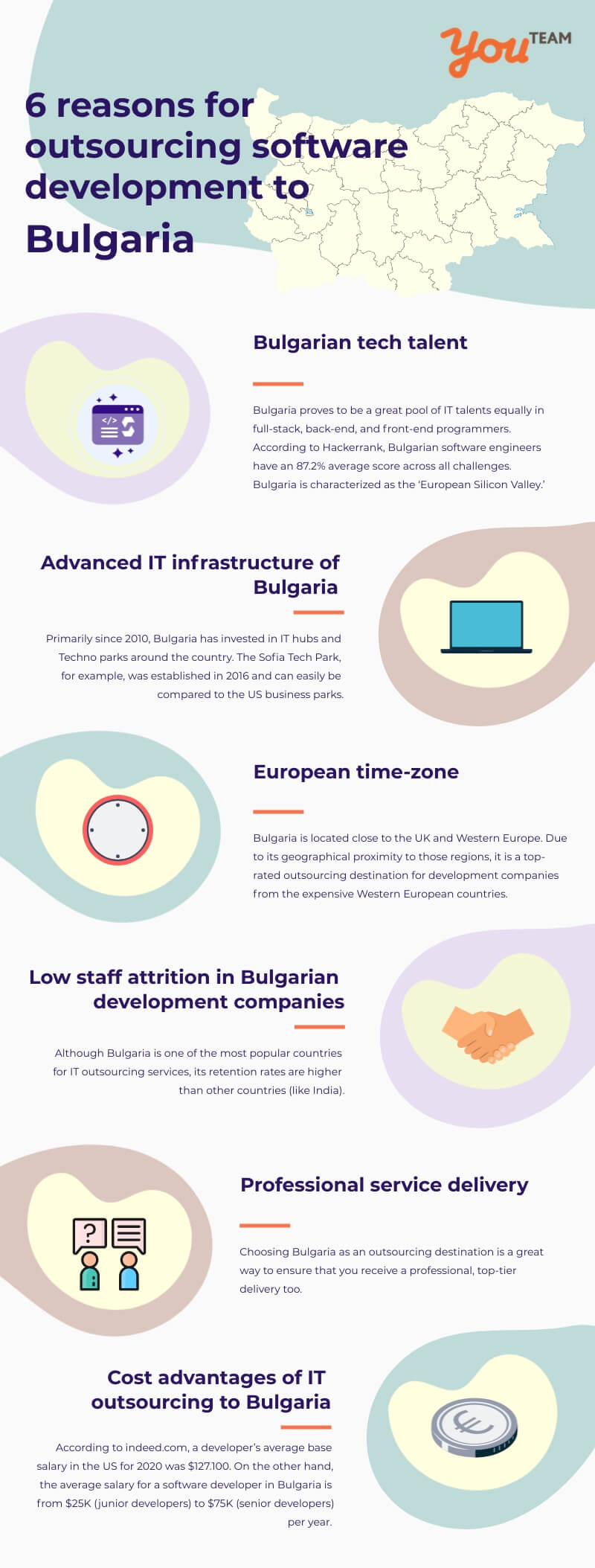 Hire developers from Bulgaria